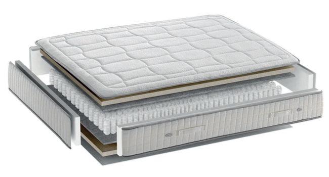 Interior colchón modelo afya de moonax